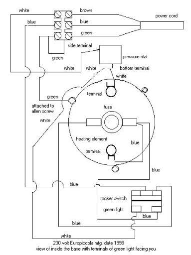 dr pavoni rh francescoceccarelli eu La Pavoni Espresso Machine Manual la pavoni europiccola electrical diagram